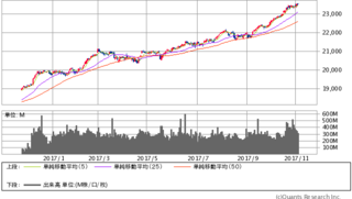 NY Dow 2017.png